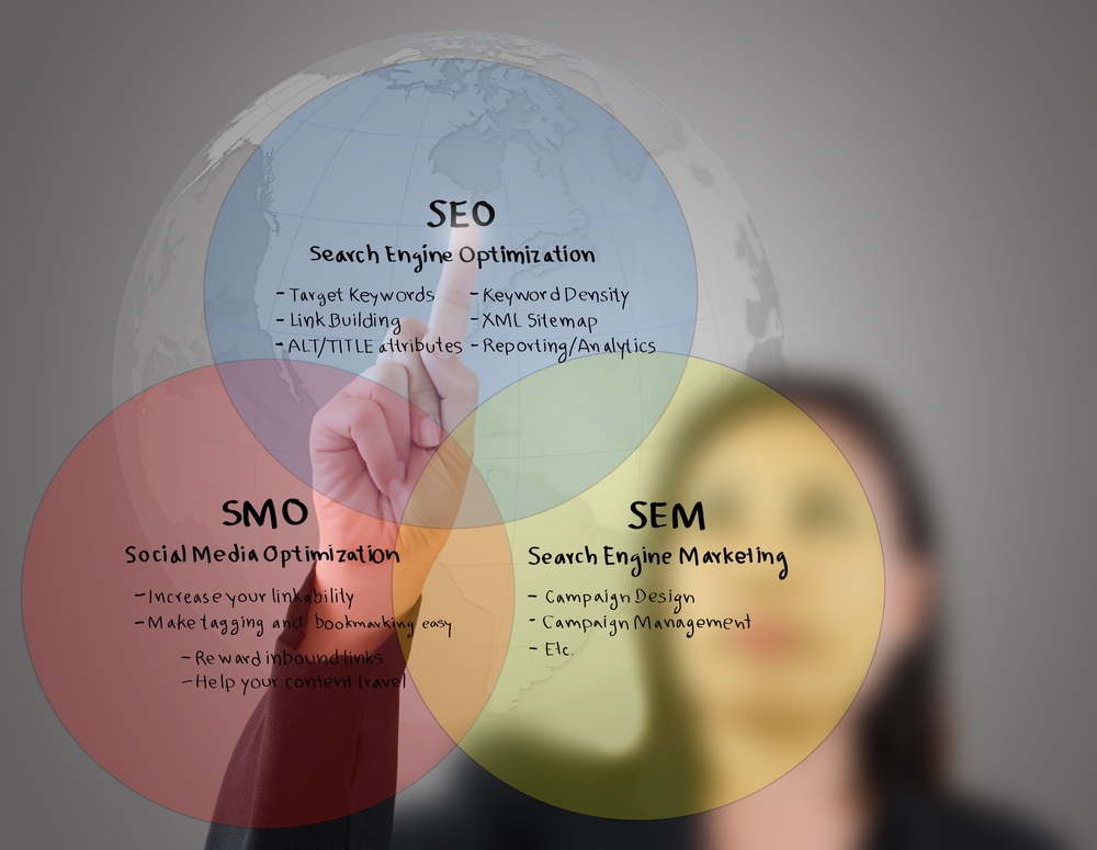 10 search marketing trends to watch for in 2015