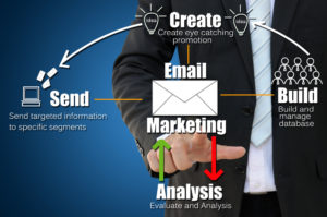 10 Tips to a Powerful Email Marketing Strategy