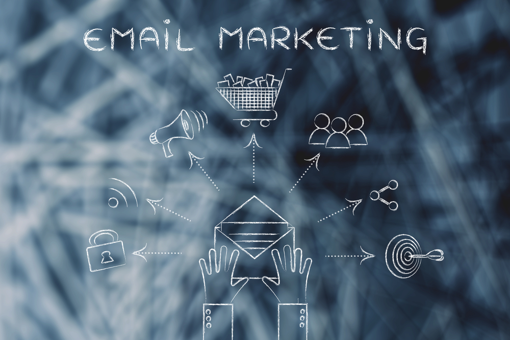 Email Marketing Tips: Successful Email Marketing