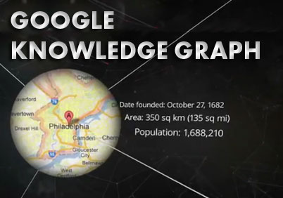 Google Rolls Out its Knowledge Graph