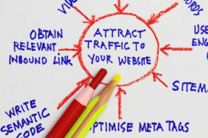 Making your Website a Knowledge Source for your Clients