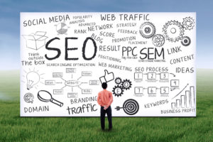 SEO Plan of Action