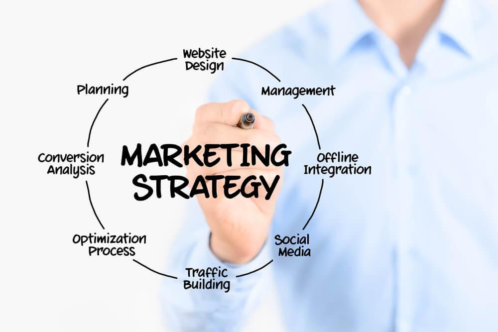 types of internet marketing strategies