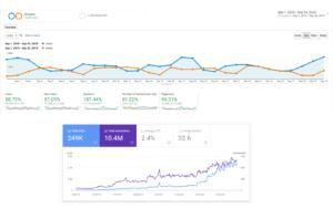 Blue Interactive Digital Marketing Agency Best SEO Companies Fort Lauderdale