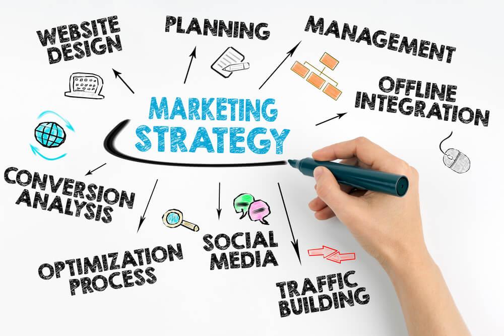 Five Small Business Marketing Strategies