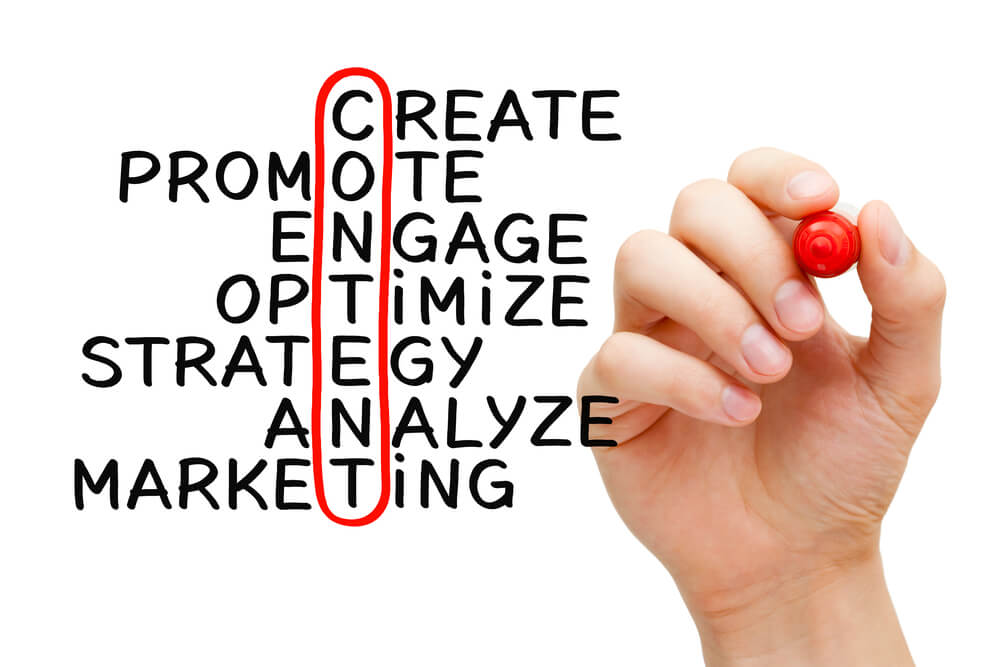 Why Content Marketing Is So Important for Your Business